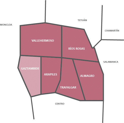 Logopeda a domicilio en el distrito de chamberí
